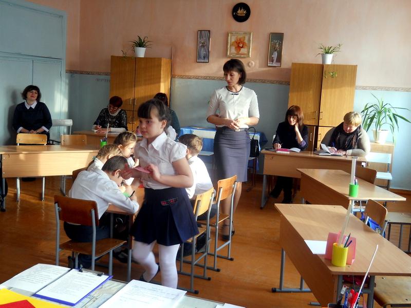 Семінар-практикум вчителів початкових класів